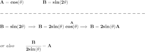 How Does Function A Compare To Function B A Y Cos Theta Y Sin 2 Theta