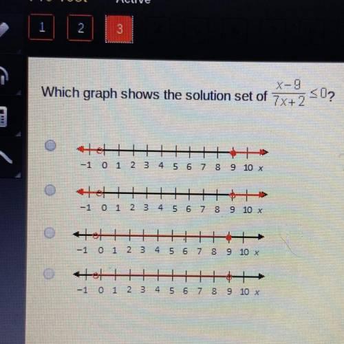 Solution Sets of Inequalities | Intermediate Algebra